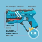TDF Laserguns functies